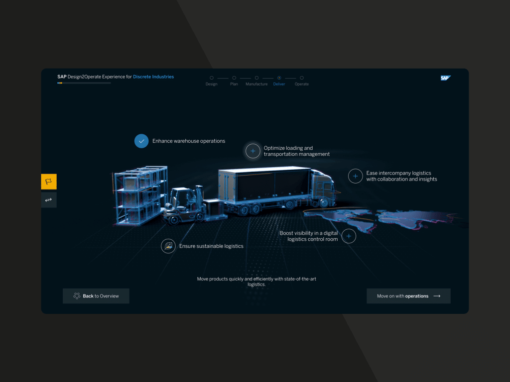 SAP Interactive Web Experience