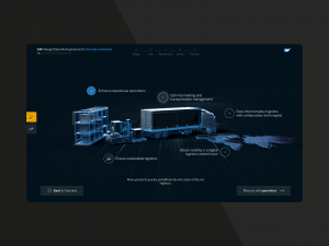SAP Interactive Web Experience